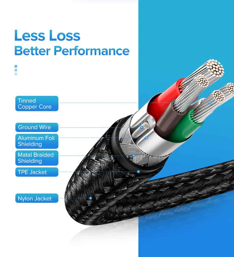 Ugreen USB Type C to USB C Cable Less Loss Better Performance