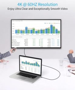 Choetech Type C to HDMI Cable 4K 60HZ type PVC enjoy iltra clear and exceptionally smooth video