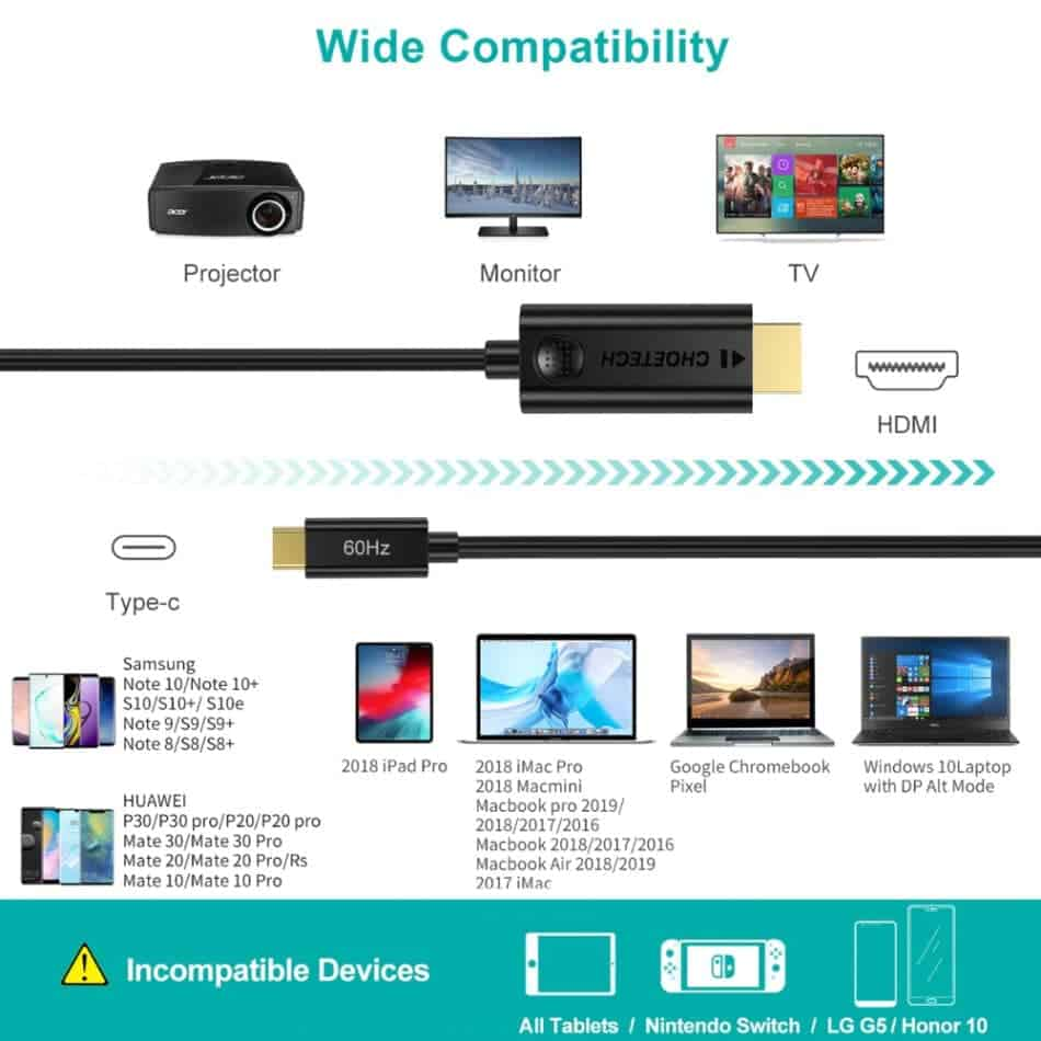 Choetech Type C to HDMI Cable 4K 60HZ type PVC wide compatibility