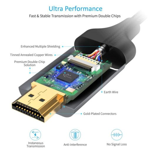 Choetech Type C to HDMI Cable Ultra Performance Fast Stable transmission with Premium Double chips