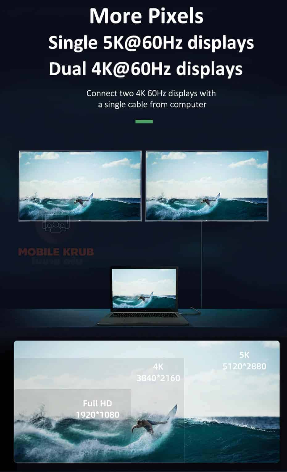 CABLETIME Thunderbolt 3 Cable USB-C to Type C Single 5k display