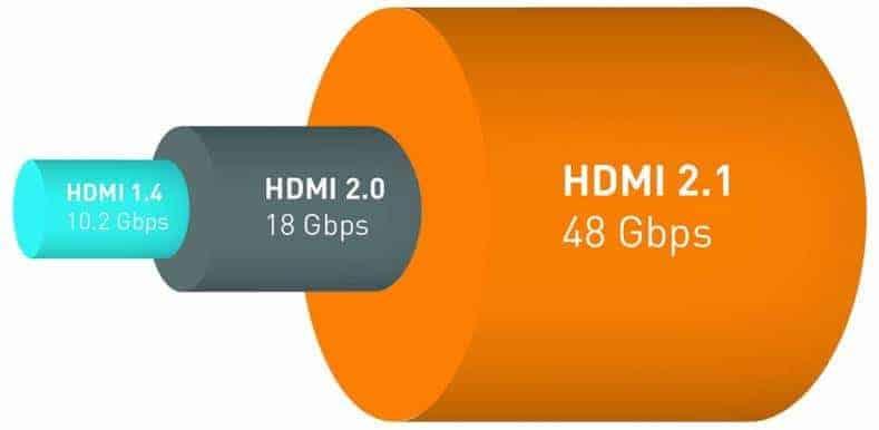 HDMI-Bandwidth-Comparison