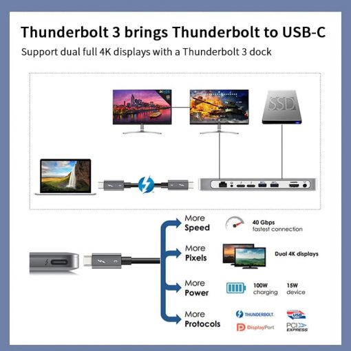 Thunderbolt 3 Cable brings thunderbolt to USB-C