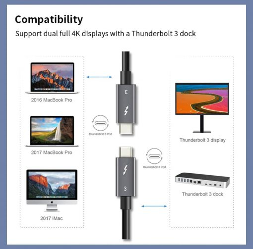 Thunderbolt 3 Cable compatibility support dual full 4k display
