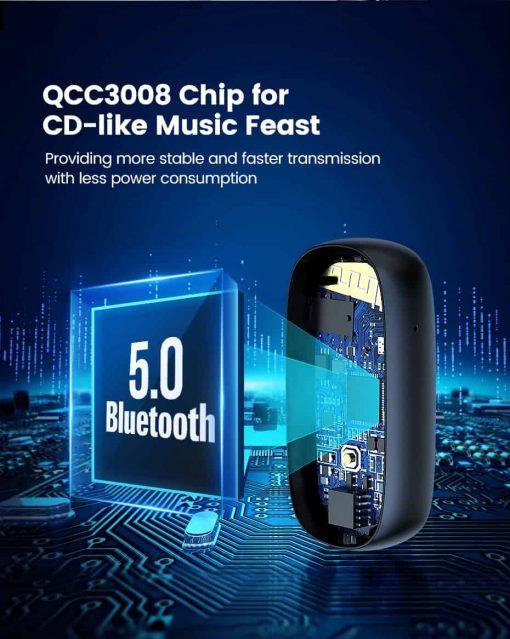 Ugreen Bluetooth Receiver 5.0 Providing more stable