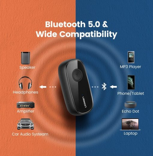 Ugreen Bluetooth Receiver 5.0 wide Compatibility