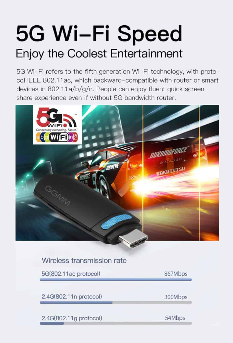 Dongle WiFi Wireless HDMI TO TV WiFi 5G-2.4G for YouTube GGMM 5G Wi-Fi Speed