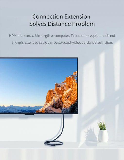 Hagibis HDMI Extension Cable 4K 3D HDMI2.0 male to female extender connection Solves distance Problem