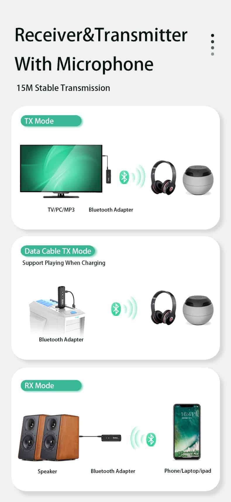 Bluetooth 5.0 Audio Transmitter Receiver - ZF-360B 4 in 1- discription-02